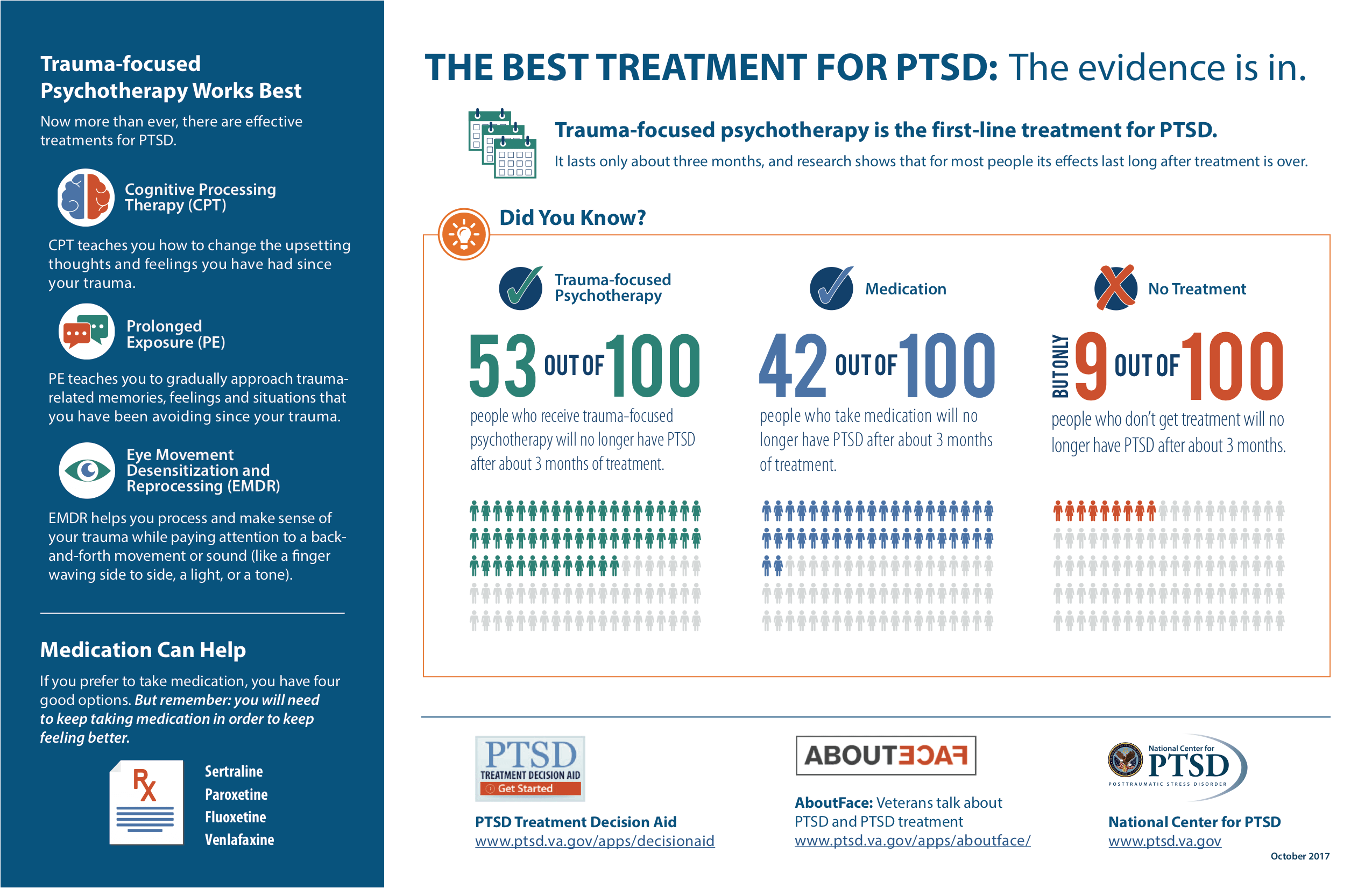 PTSD awareness infographic.