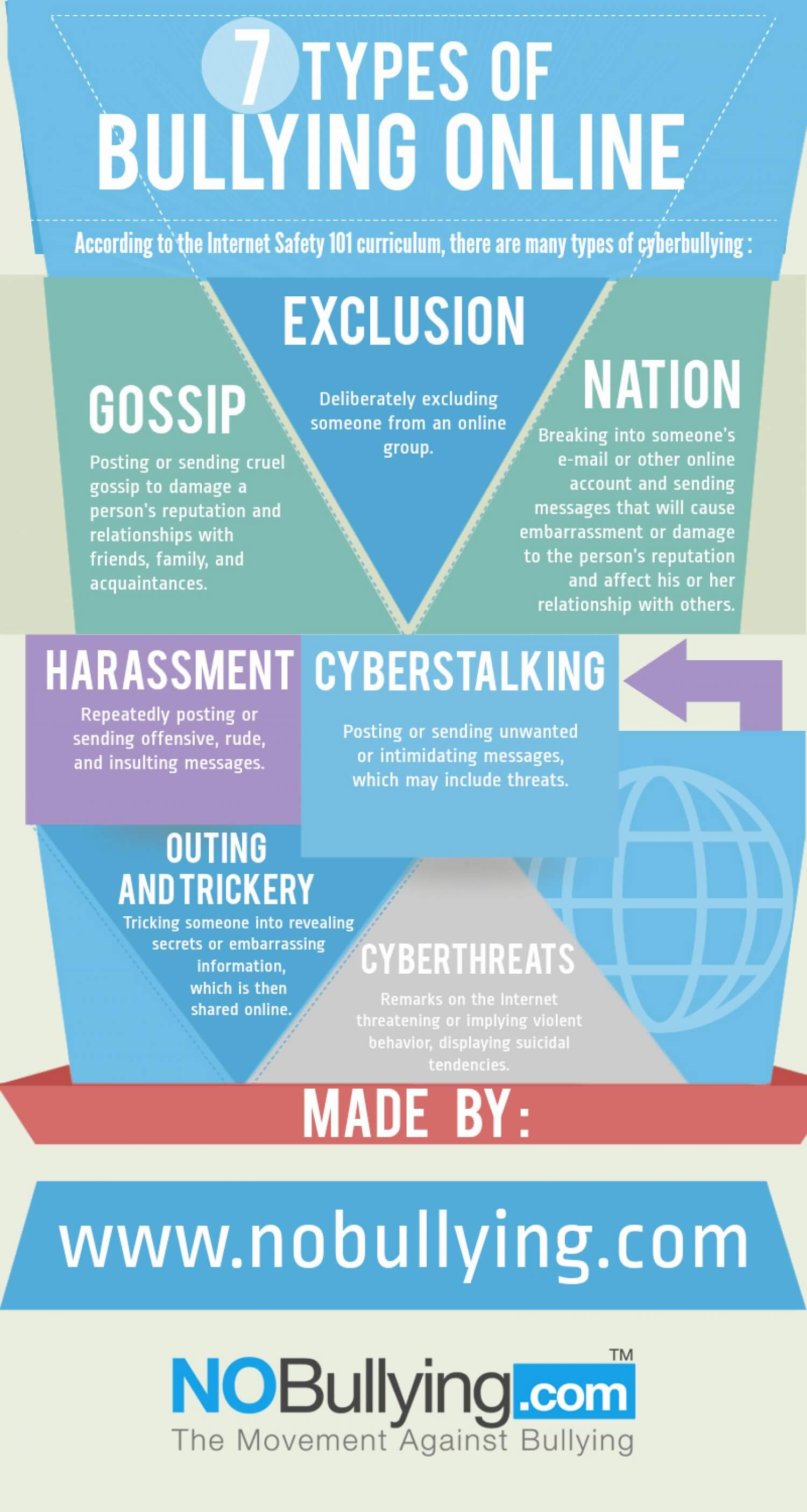 types-of-bullying-infographic